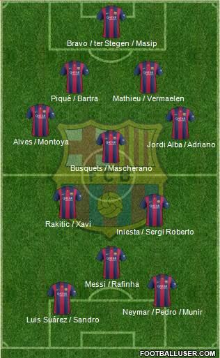 FCB 14-15