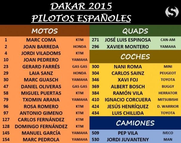 Dakar 2015 pilotos españoles