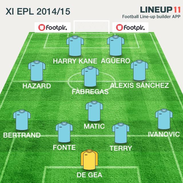 XI EPL 2