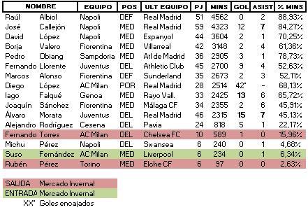 2014-2015 Españoles Serie A