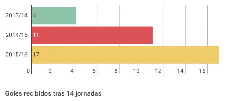 Captura de pantalla 2015-12-01 a las 0.56.08