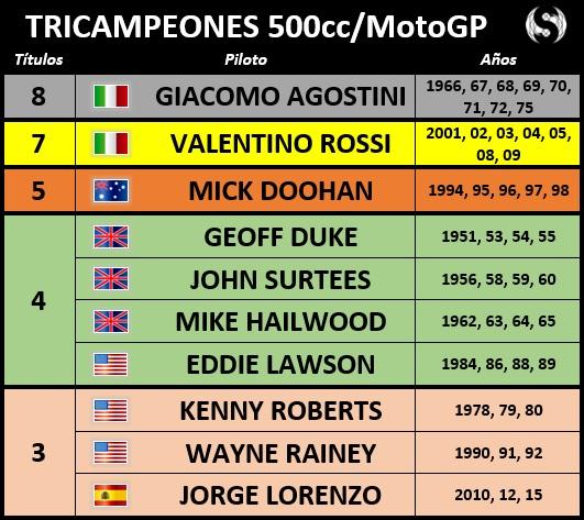 Tricampeones 500cc MotoGP