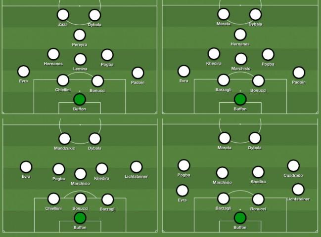 De izquierda a derecha y de arriba a abajo, esquemas de la Juventus vs: Napoli (Jª6), Torino (Jª11), Roma (Jª21) y Napoli (Jª25).