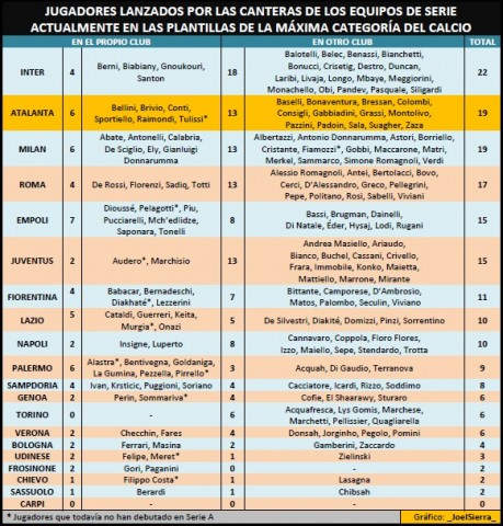tabla cantera 2