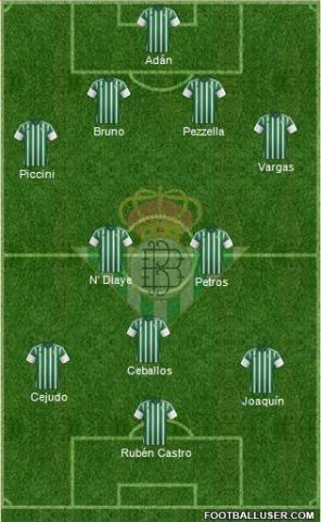 once betis