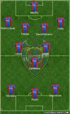 once levante