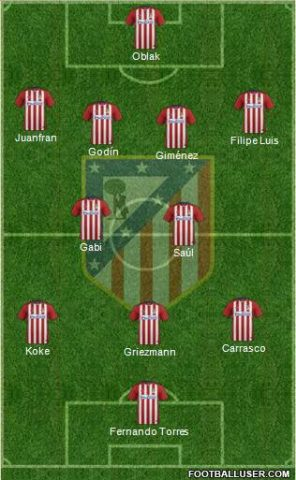 once atletico