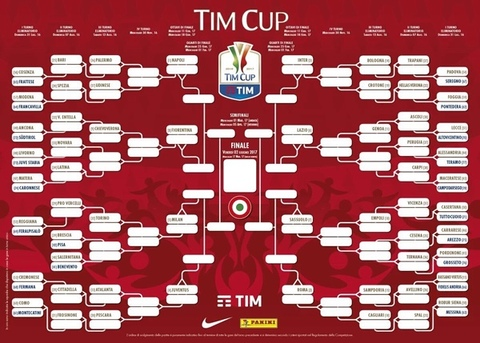timcup2