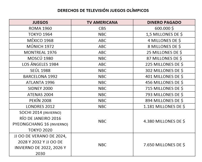 TV Juegos