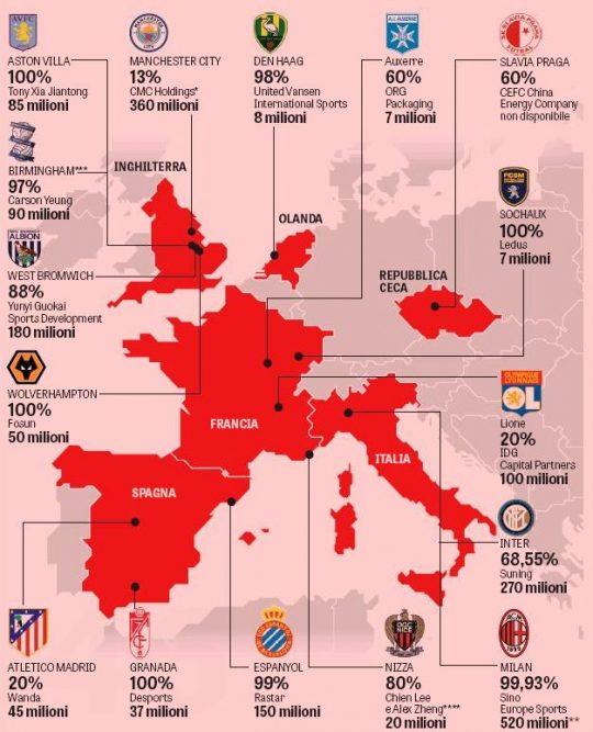 Inversión china en Europa   Gazzetta