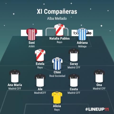 XI Ideal de compañeras de Alba Mellado en su carrera